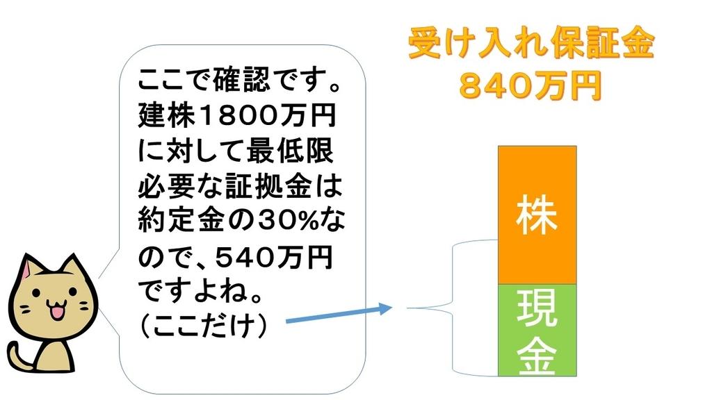 f:id:shikaku_biyou:20181224204052j:plain