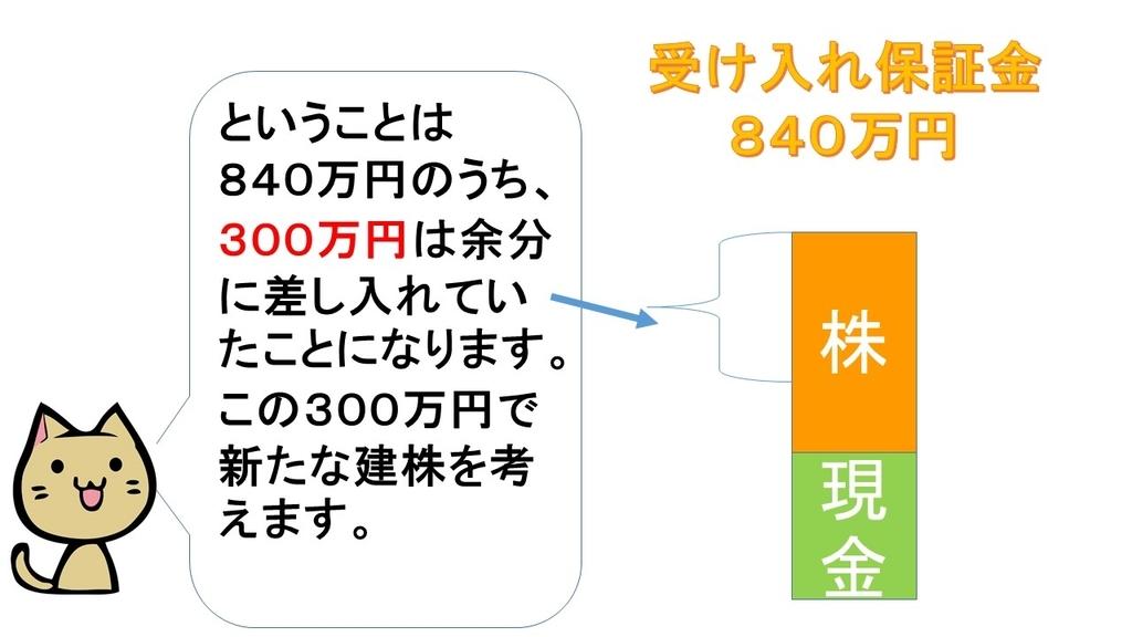 f:id:shikaku_biyou:20181224204134j:plain