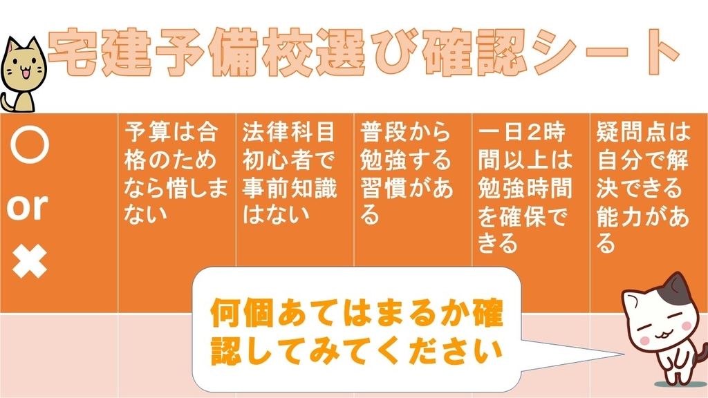 f:id:shikaku_biyou:20181226131407j:plain