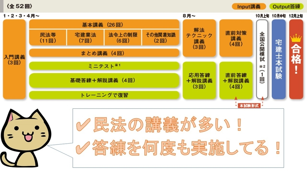 f:id:shikaku_biyou:20181226135557j:plain
