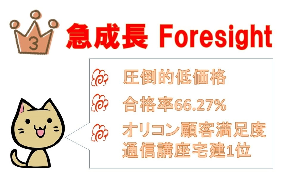 f:id:shikaku_biyou:20181226182116j:plain