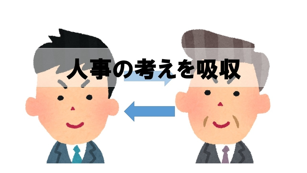 f:id:shikaku_biyou:20190116163555j:plain
