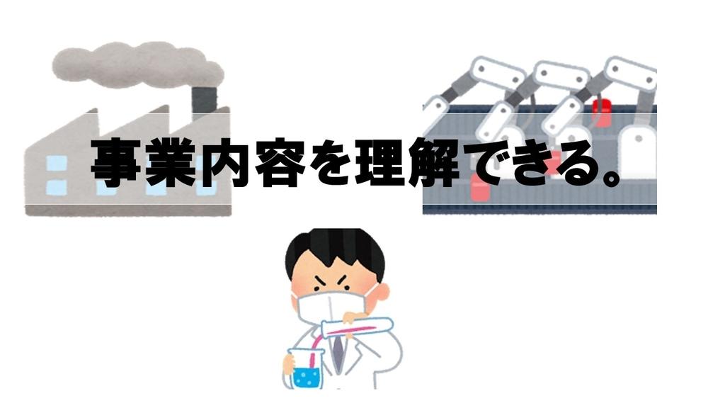 f:id:shikaku_biyou:20190116164238j:plain