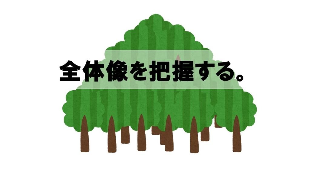 f:id:shikaku_biyou:20190119164007j:plain