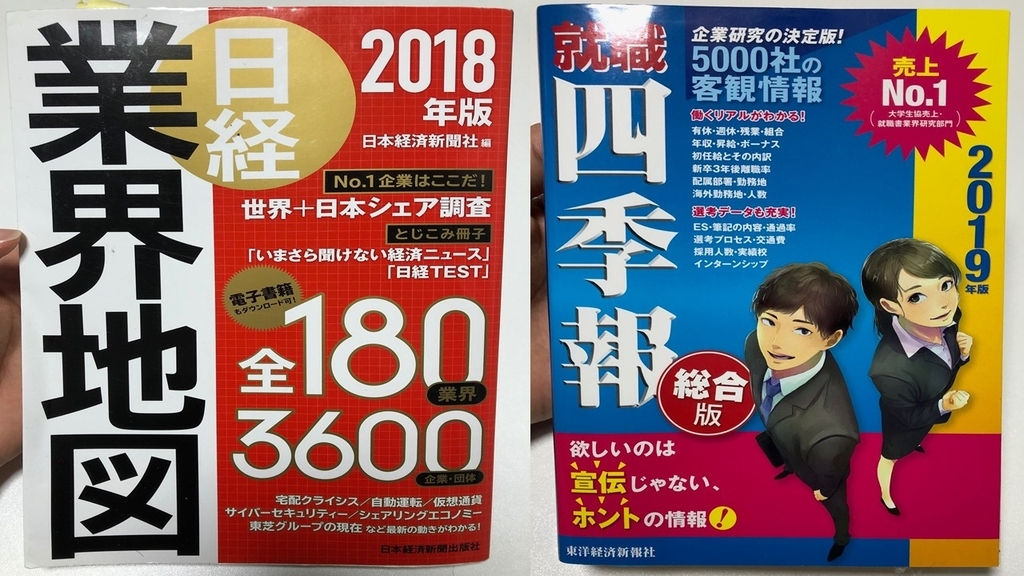 f:id:shikaku_biyou:20190124122732j:plain