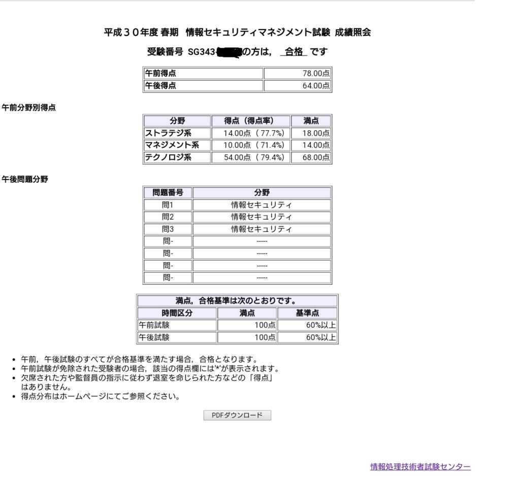 f:id:shikakudodesyo:20180516142719p:plain