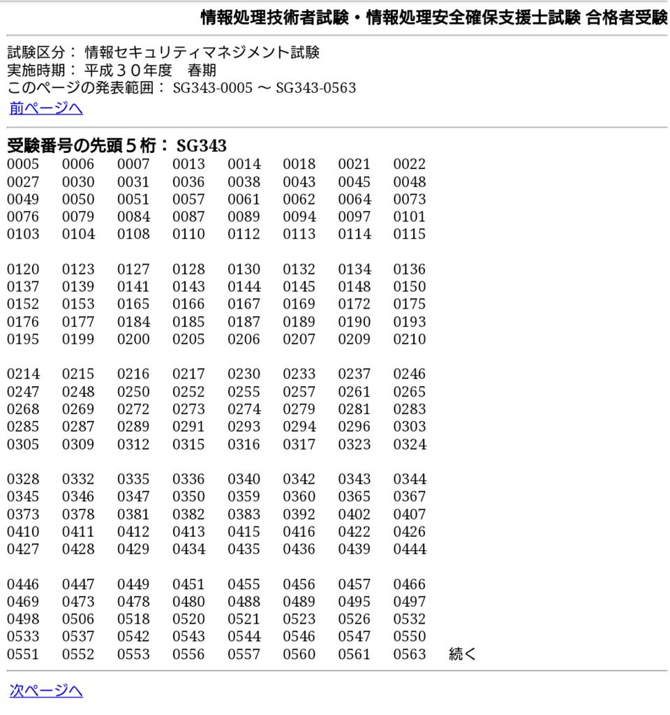 f:id:shikakudodesyo:20180516143218p:plain