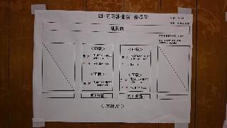 f:id:shikakudodesyo:20190211140717j:image