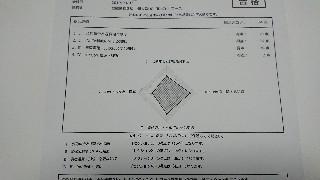 f:id:shikakudodesyo:20190909191046j:image