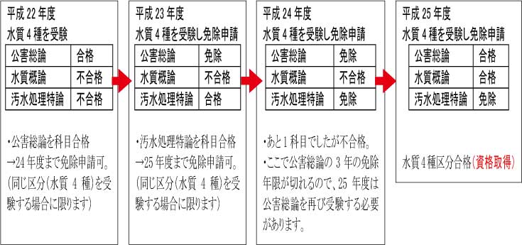 f:id:shikakudodesyo:20191127094705j:plain