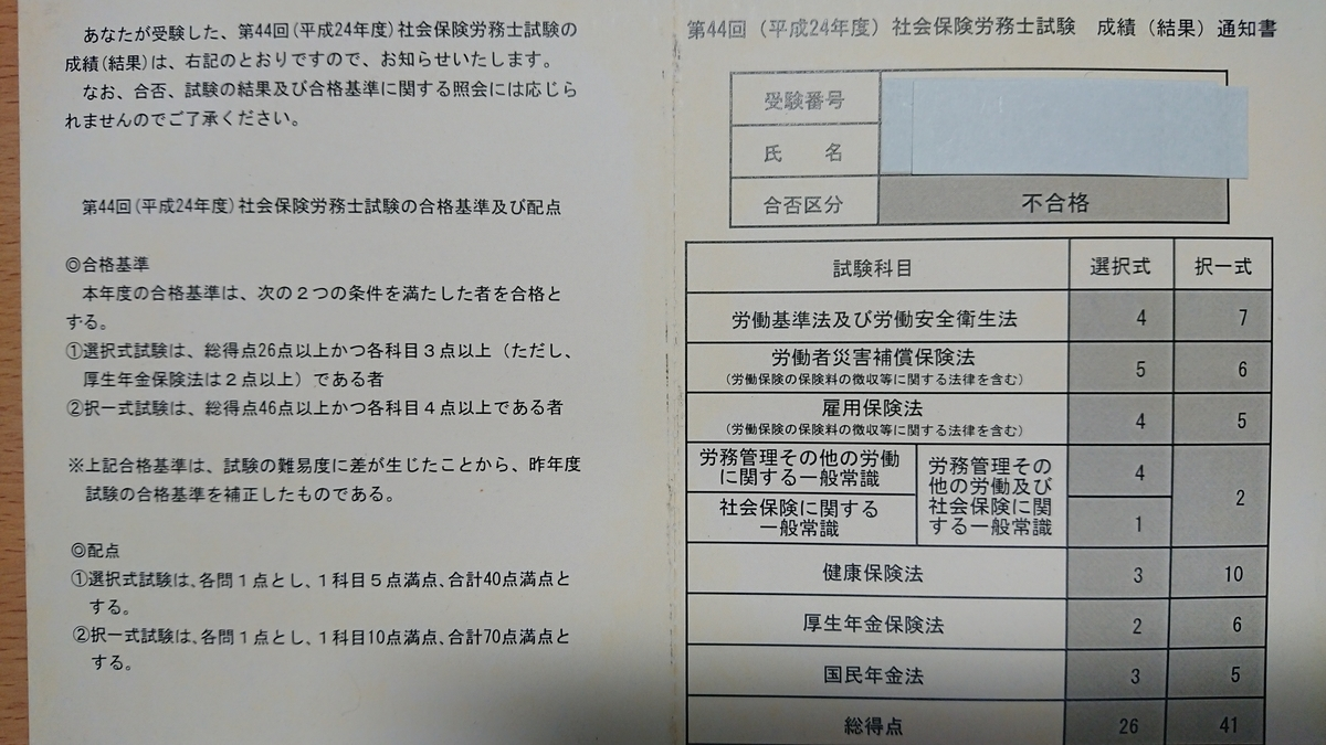 f:id:shikakudodesyo:20200515094144j:plain