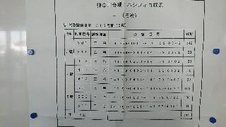 f:id:shikakudodesyo:20201109085314j:image
