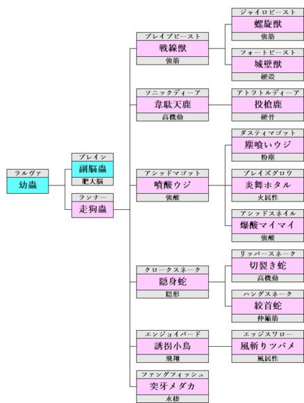 f:id:shikakuu:20200702164656j:plain