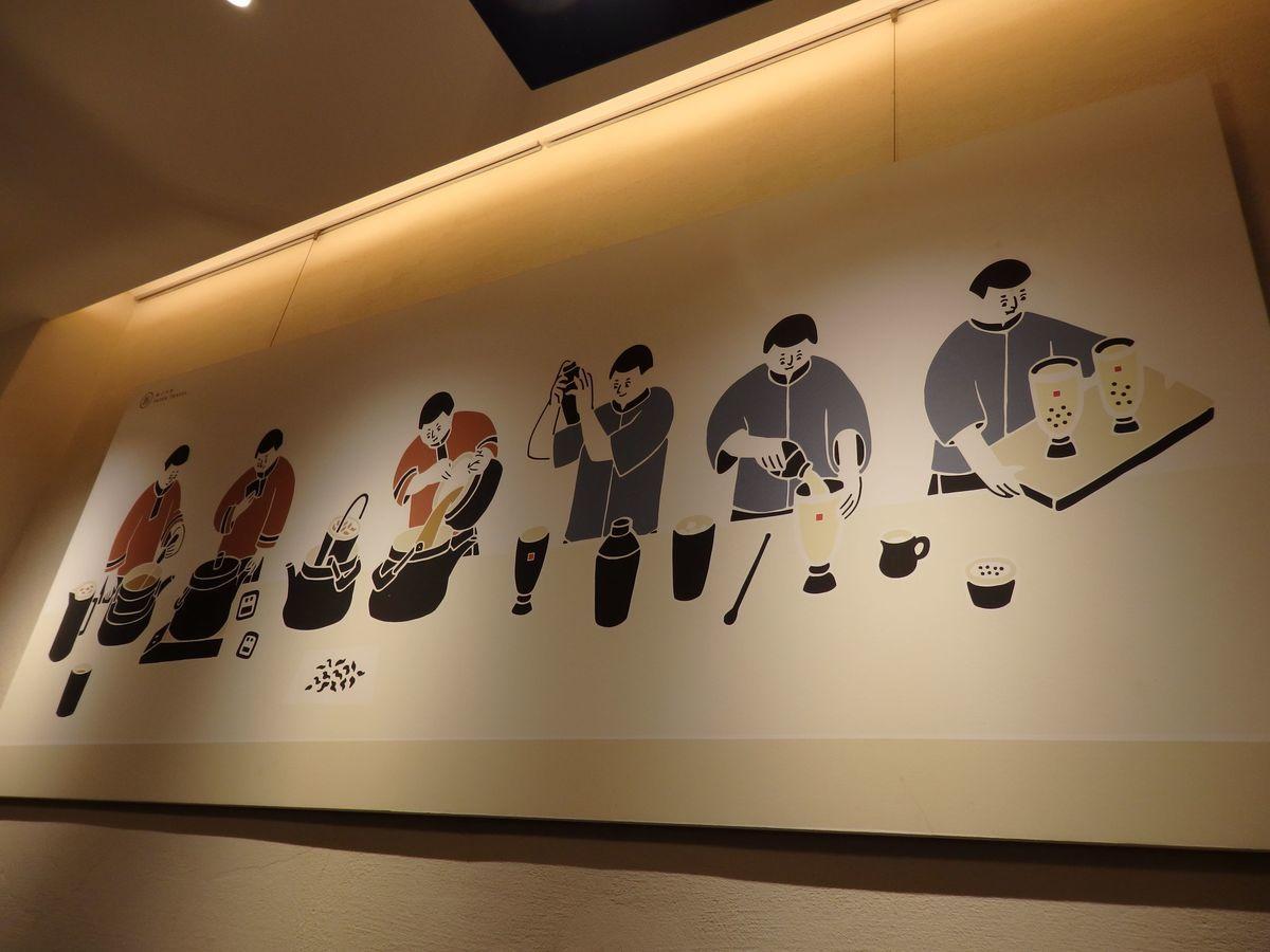 タピオカミルクティー発祥地 春水堂創始店(台中四維店) 内観