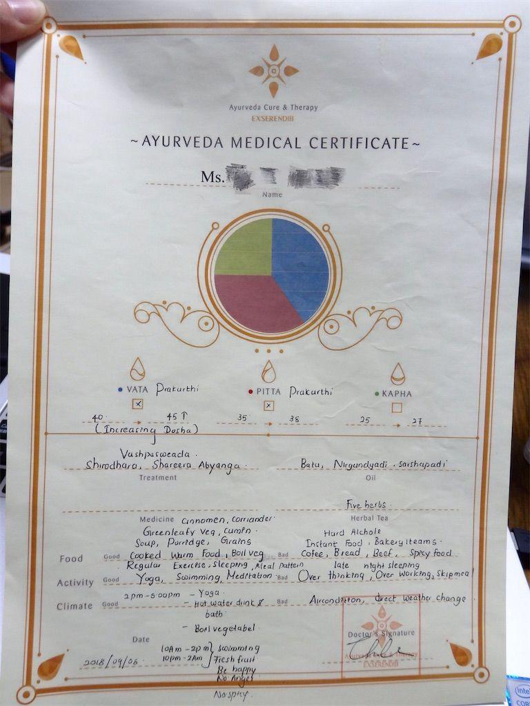 スリランカ・コロンボにある日本人経営の本格アーユルヴェーダ施設「エクセレンディブ アーユルヴェーダ キュア & セラピー(ExSerendib Ayurveda Cure & Therapy)」オリジナル診断書