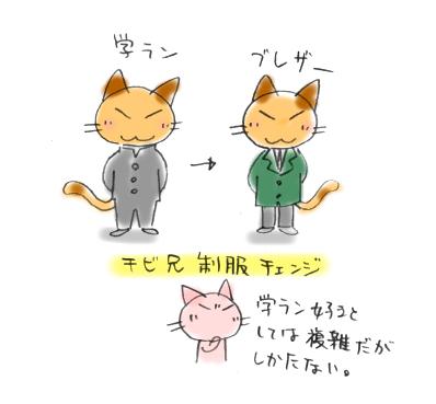 f:id:shikiemu:20150416101629j:image