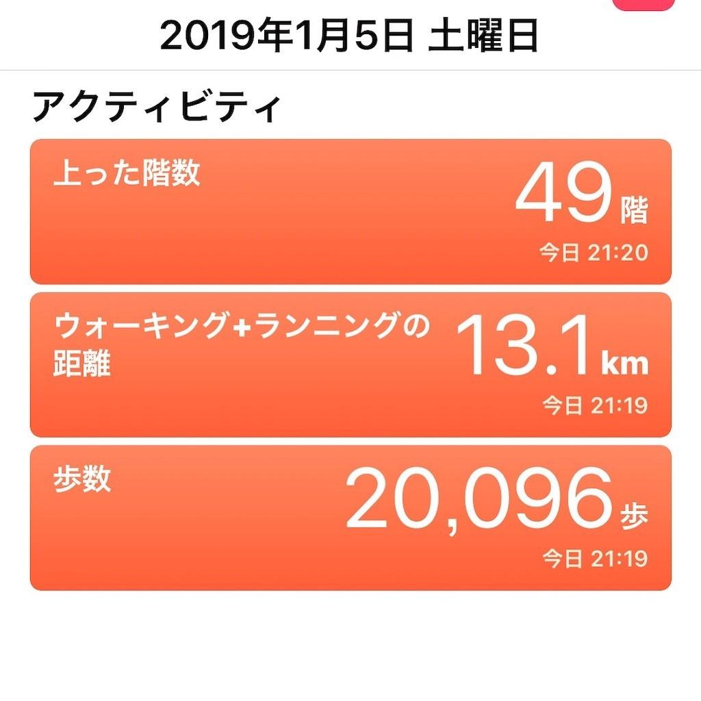 f:id:shikihan:20190106202028j:image