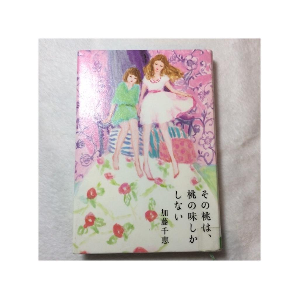f:id:shikiori:20180614155928j:plain
