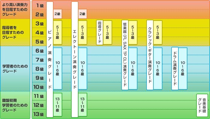 f:id:shikishima54:20171002014109p:plain
