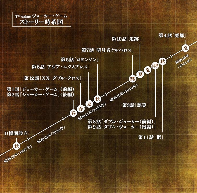 f:id:shikiyu:20160622082342j:plain