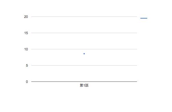 f:id:shikiyu:20170115092452p:plain