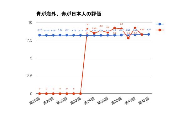 f:id:shikiyu:20170205205209p:plain