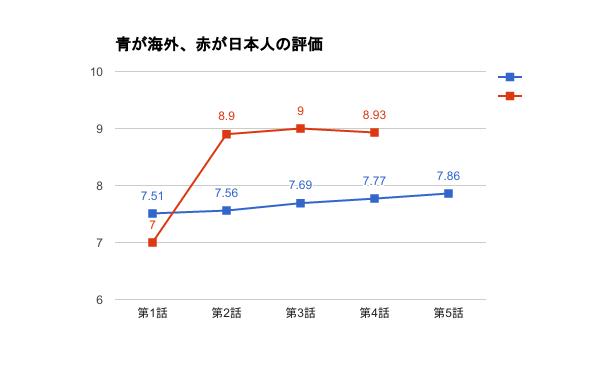 f:id:shikiyu:20170209095851p:plain