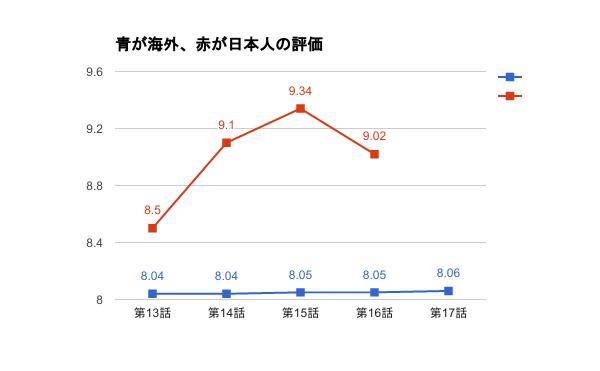 f:id:shikiyu:20170212110516p:plain