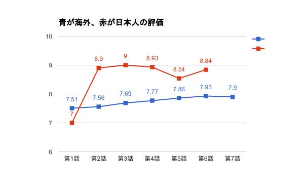 f:id:shikiyu:20170223102644p:plain
