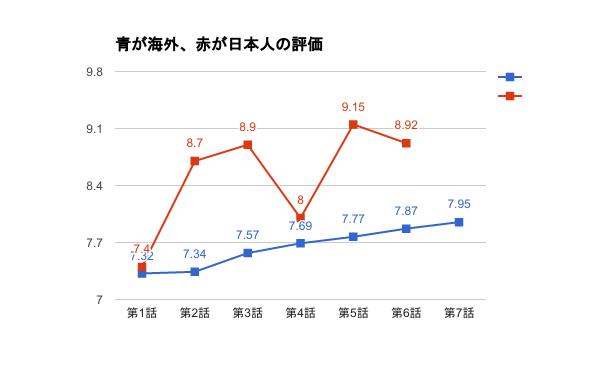 f:id:shikiyu:20170225004402p:plain