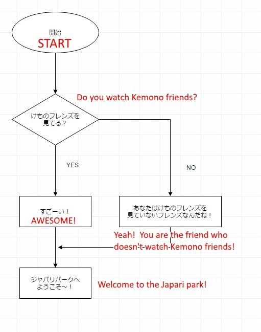f:id:shikiyu:20170301155958j:plain