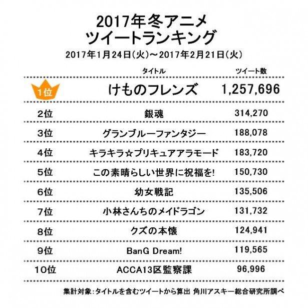 f:id:shikiyu:20170313194649j:plain