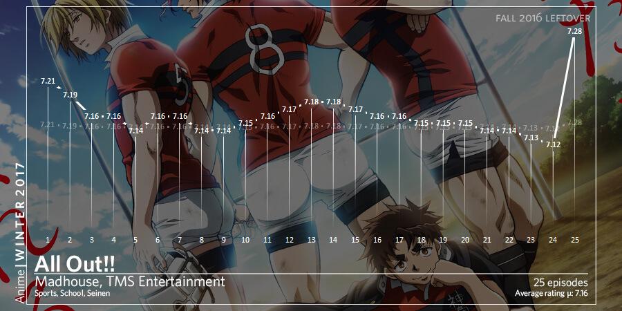f:id:shikiyu:20170406214048j:plain