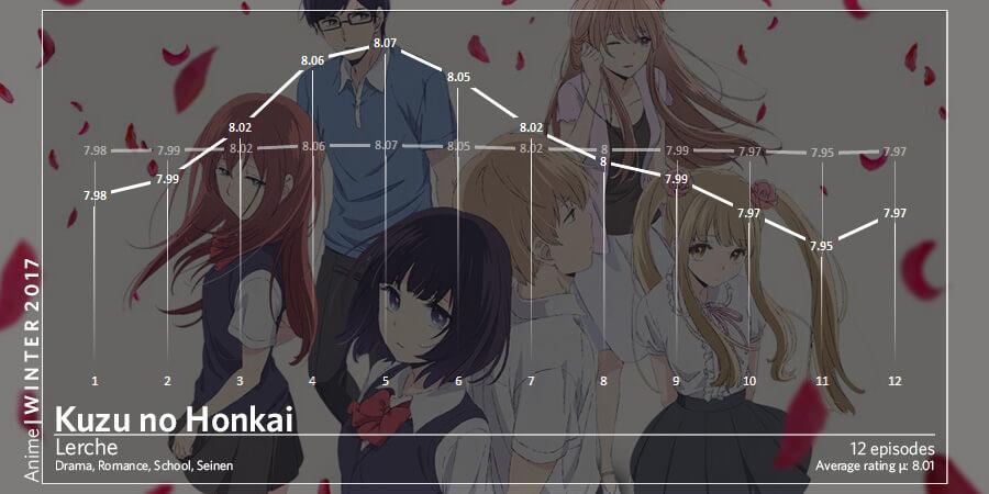 f:id:shikiyu:20170406214134j:plain