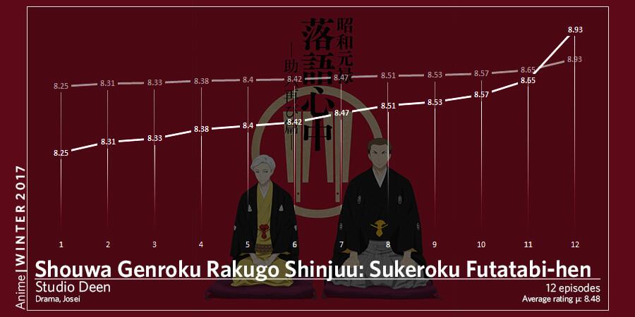 f:id:shikiyu:20170406214148j:plain