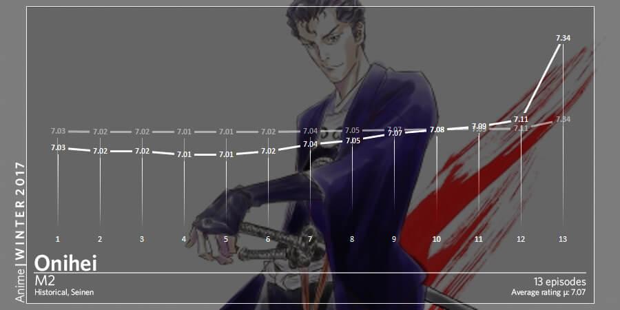 f:id:shikiyu:20170406214152j:plain