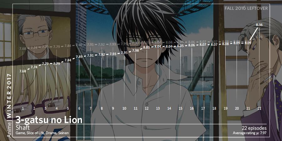 f:id:shikiyu:20170406214207j:plain