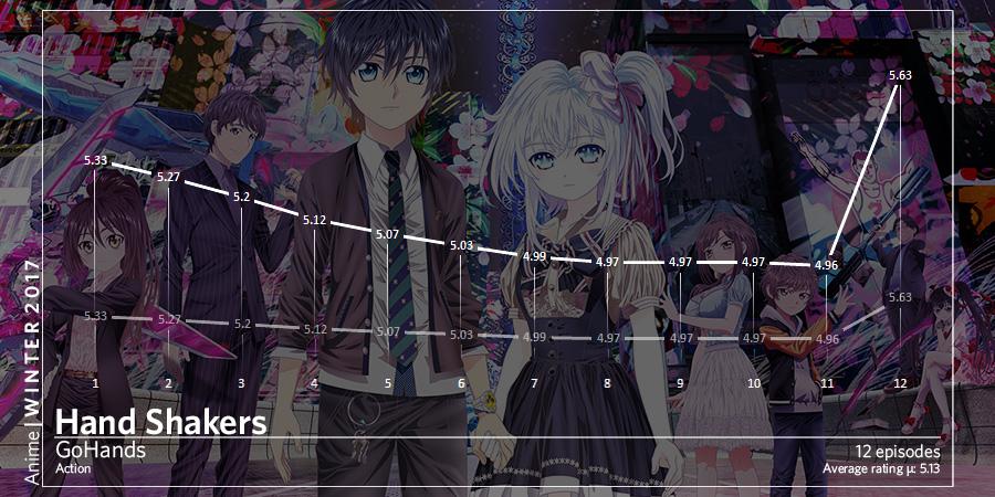 f:id:shikiyu:20170406220413j:plain