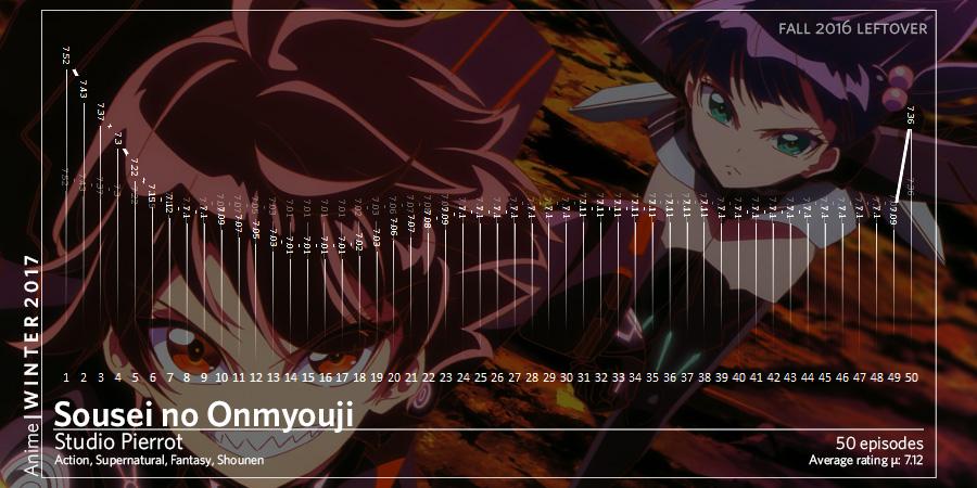 f:id:shikiyu:20170406220422j:plain