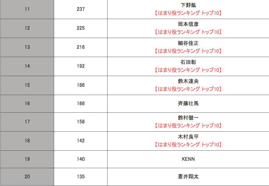 f:id:shikiyu:20170410233940p:plain
