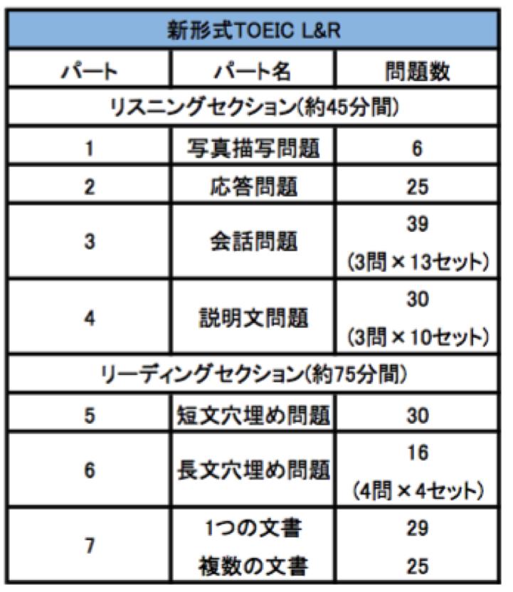 f:id:shikiyu:20180216191206p:plain