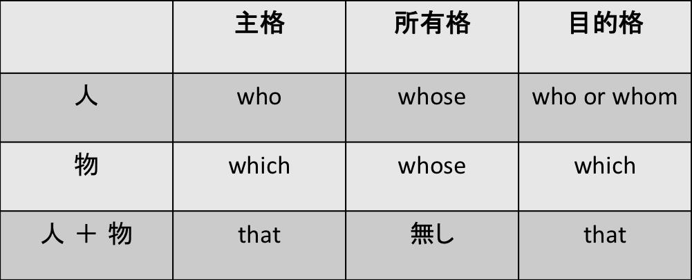 f:id:shikiyu:20180224191508p:plain