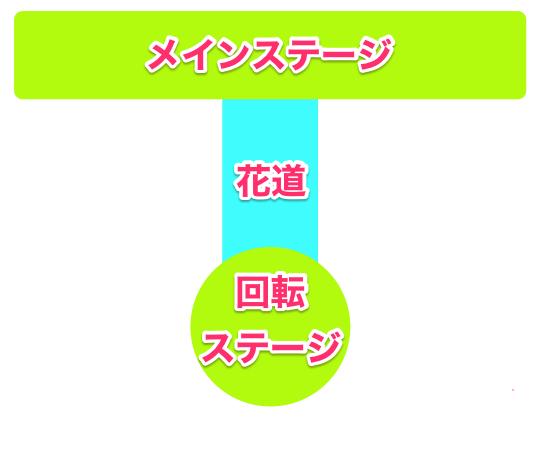 f:id:shikouno:20170708180708p:plain
