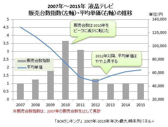 f:id:shikouno:20171008153001j:plain