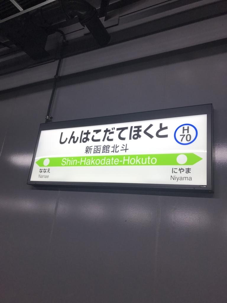 f:id:shikugawa:20170813010208j:plain