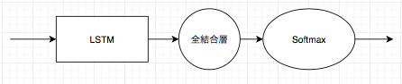 f:id:shikugawa:20171207101609p:plain