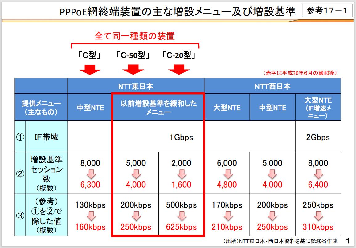 f:id:shilwi:20200814234425p:plain