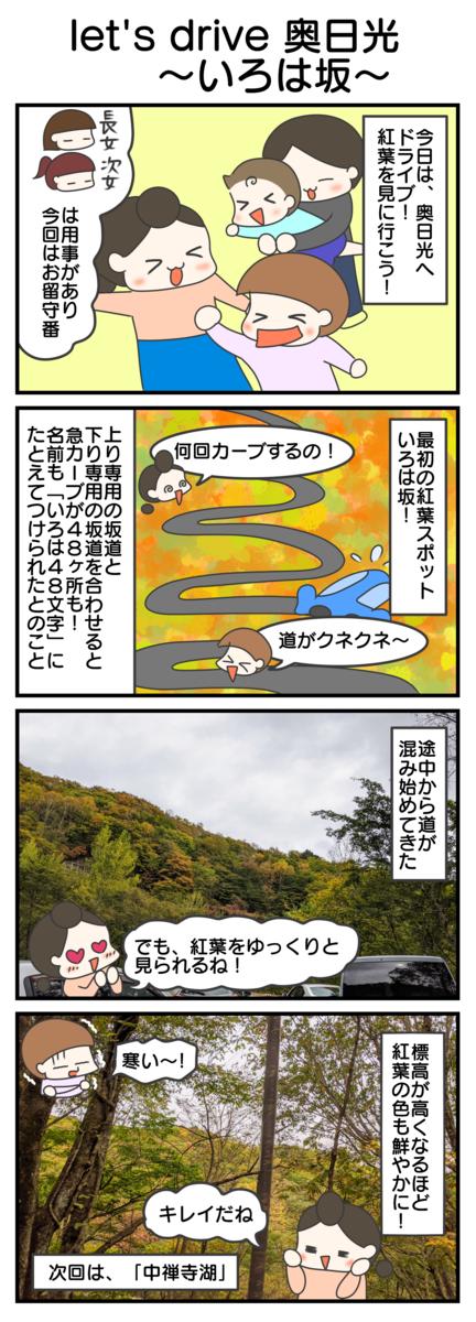 f:id:shima-mikan:20201019063259p:plain