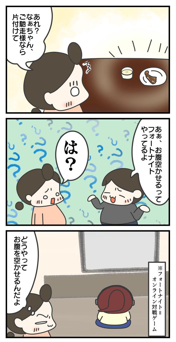 f:id:shima-mikan:20201230191451p:plain