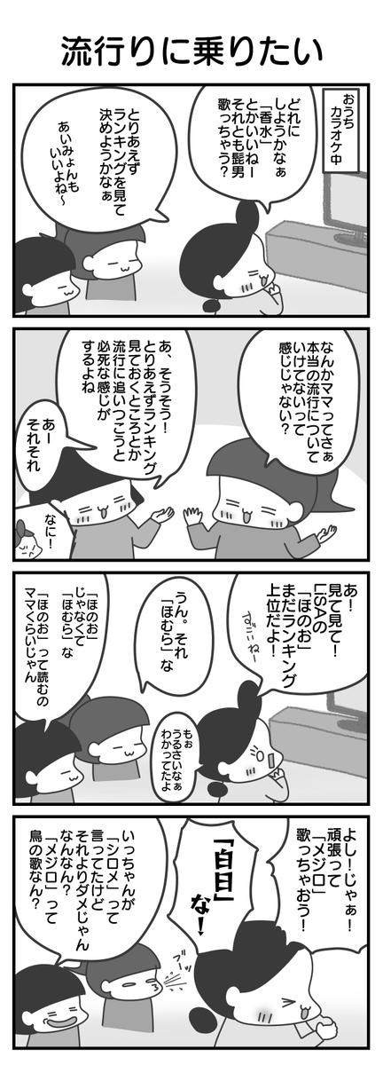 f:id:shima-mikan:20210130122157p:plain
